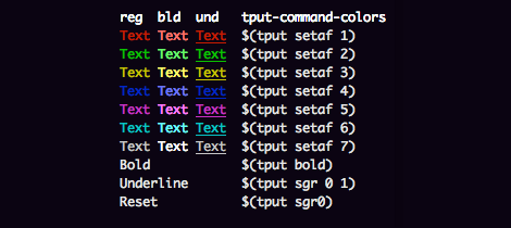 Bash CLI Farben/Colors
